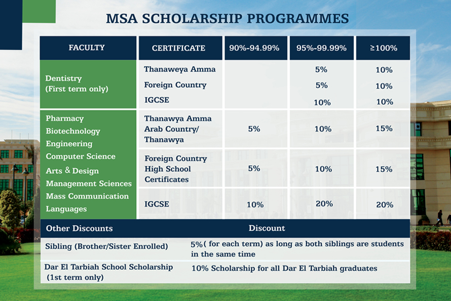 MSA University - Scholarship Programs for all faculties